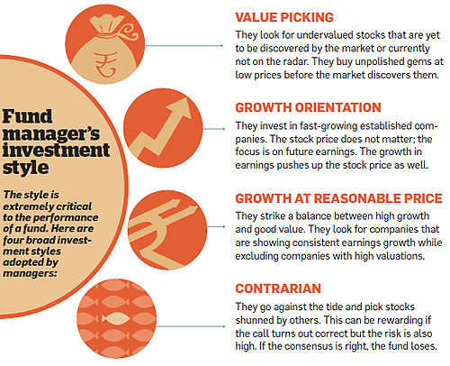 Planning to invest in a mutual fund? How important is your fund manager