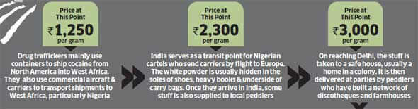 If India and the rising disposable incomes and purchasing power of its emerging middle class have made the country a ripe market for everything from luxury cars and yachts to designer watches and jewellery, add cocaine to that list — from a drug once associated with the ultra-rich socialites and celebrities, the white powder is now rapidly taking FMCG hues.