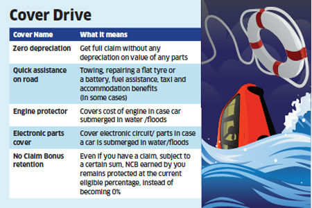 Get an add-on motor cover for a smooth cruise this monsoon