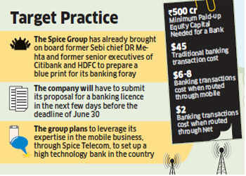Spice Group to apply for banking licence, in talks to rope in Singapore investor