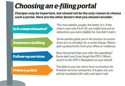 Choosing an e-filing portal