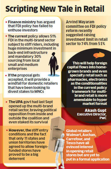 FDI in retail: Walmart, Tesco, others may be allowed without conditions