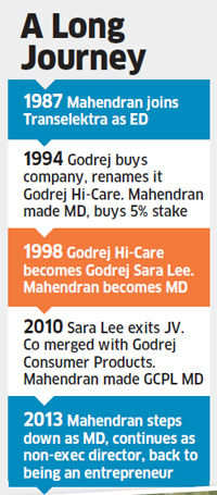 Ex Godrej man, Arumugham Mahendran turns entrepreneur with Rs 600 crore deals