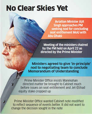 PM wanted cabinet to OK bilateral air services pact with Abu Dhabi