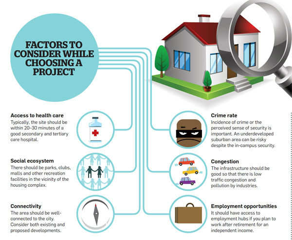 Factors to consider while choosing a project