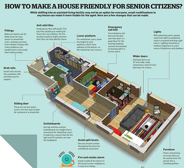 How to make a house friendly for senior citizens?