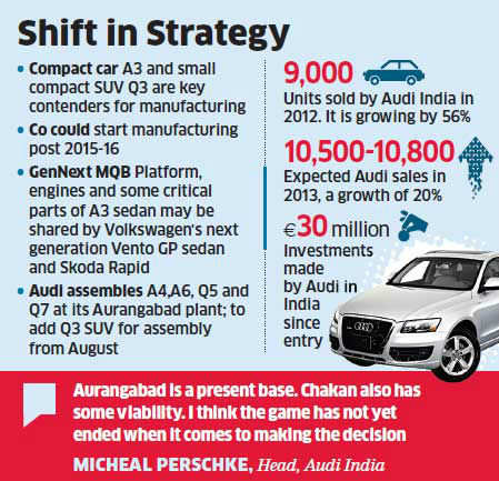Audi may begin manufacturing luxury cars in India to boost sales