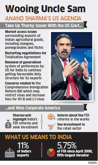 Anand Sharma is likely to press for a Totalisation Agreement with the United States during his four-day visit to the country beginning Wednesday.