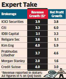 TCS likely to post strong growth: Beyond nos, investors eye immigration impact
