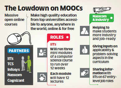 Seven IITs, Infosys, TCS, Cognizant and Nasscom team up to provide free online courses