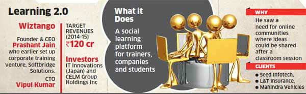 So far, Wiztango has earned revenues of about Rs 2.5 crore. It expects to earn around Rs 5 crore by the end of the year.