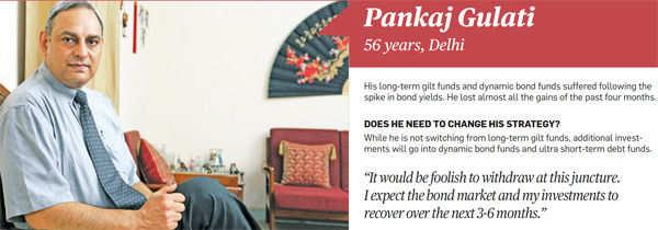 Case of Pankaj Gulati