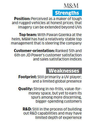 How Tata Motors and M&M struggle to maintain their stronghold on the Indian market