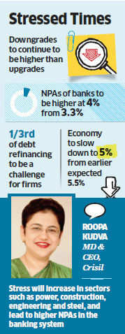 Crisil sounds the debt knell for India Inc; numerous downgrades likely
