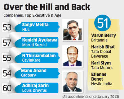 India Inc bets on seasoned CEOs to revive business in difficult conditions