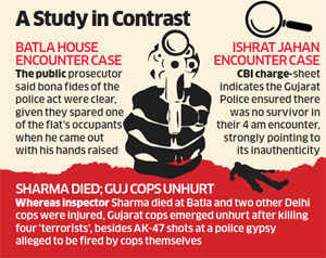 Batla is the best proof against Ishrat encounter