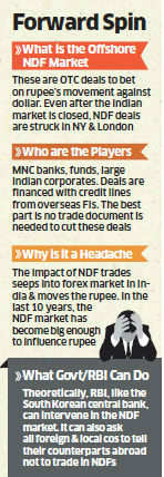 Better known as non-deliverable forwards, or NDFs, in market parlance, these are trades that have been happening over the past two decades.