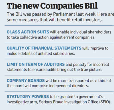 The new Companies Bill