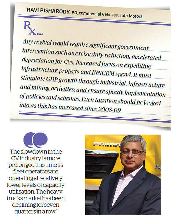 Beating auto slowdown: Rajiv Bajaj, Pawan Munjal and other CEOs give their prescriptions