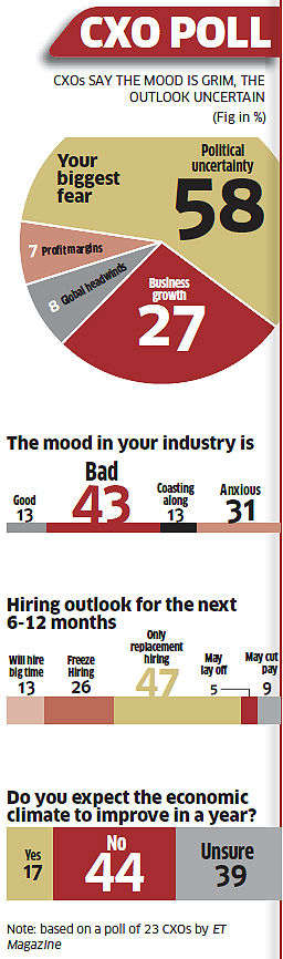 Job squeeze and economic slowdown: A double whammy for employers and jobseekers alike