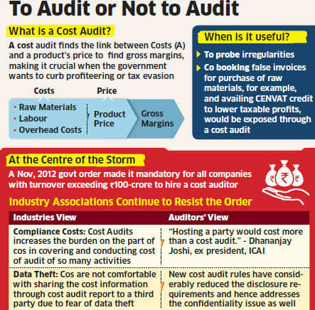Even after a November 2012 government order that made it mandatory for all companies with a turnover exceeding Rs 100 crore to hire a cost auditor, there is resistance from certain quarters.