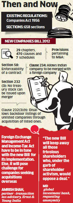New Companies Bill to make M&A easier for companies, empower private equity investors