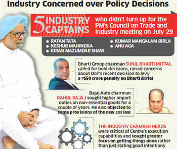 India Inc runs out of patience as UPA govt hits policy roadblock