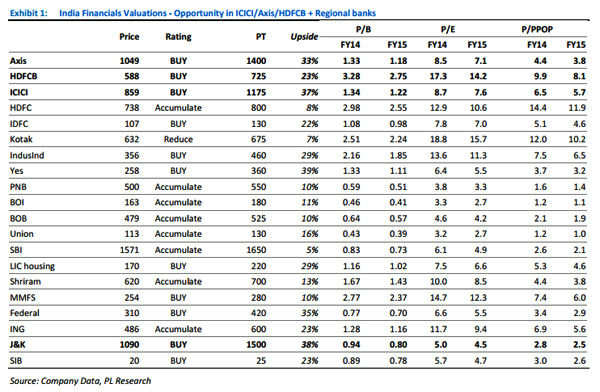 RBI's band-aid approach will do little for banks; top 10 stocks for long term