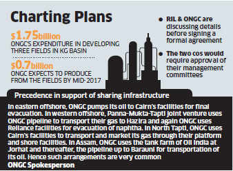 ONGC may share KG-D6 infrastructure