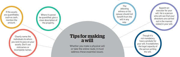 Tips for making a will