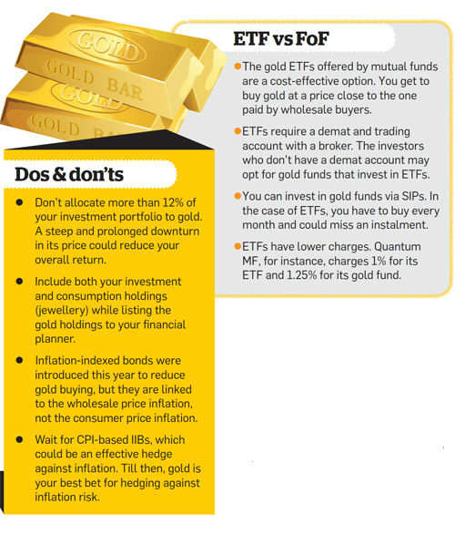 Do and dont's - ETFs versus FoFs