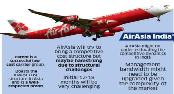Fernandes recommended Chandilya to the AirAsia India board. But the decision to name Chandilya was put off after he sought a meeting with the board.