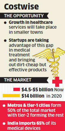 Startups making medical devices to boost demand in Tier-1 & Tier-2 cities