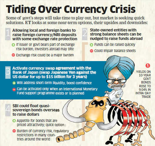 Rupee crashes to all-time low of 68.80: Economy poised to get whipsawed