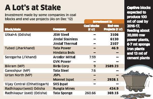 Coal block de-allocation to hit economy: Government to SC