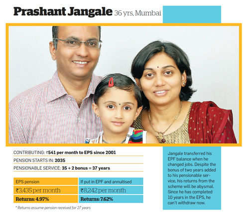 Case of Prashant Jangale