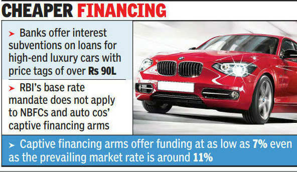 Banks offer luxury car loans below base rate