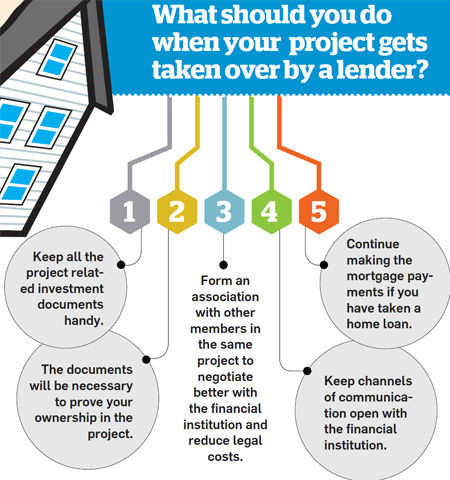 What should you do when your project gets taken over by a lender?