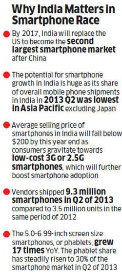 Microsoft-Nokia deal a blessing in disguise for Indian companies like Micromax & Karbonn?
