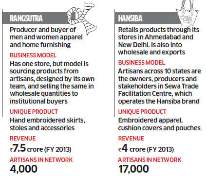 How Fabindia's business model has become a source of inspiration for startups