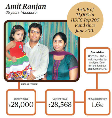 Case of Amit Ranjan