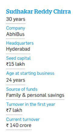 ET Wealth: How Sudhakar Chirra's online venture, AbhiBus turned into a multi crore venture