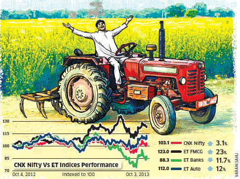 Companies with over-average rural exposure fare better in stock market