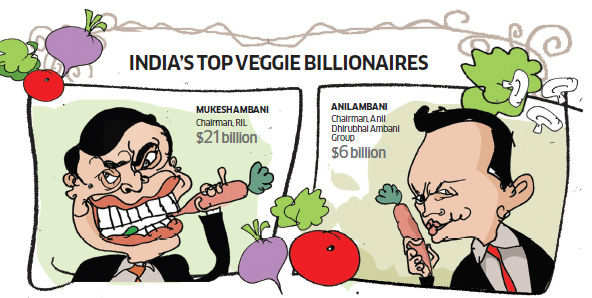 Why leaders of some of India's most powerful corporations are vegetarians