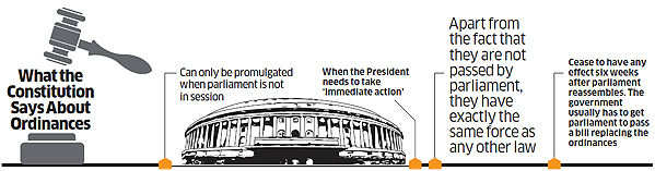 Abuse of an emergency measure? UPA-II issues 11 ordinances, highest in a decade