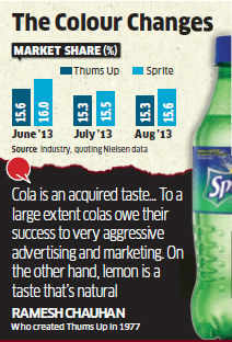 Sprite topples Thums Up from numero uno position after three decades