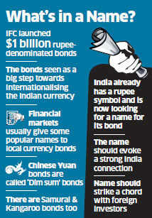 IFC launches $1-bn offshore rupee denominated bonds; big step towards internationalising the currency