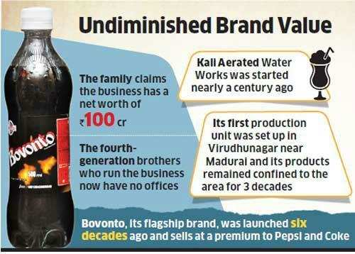 Tamil Nadu-based maker of Bovonto grape drink plans to expand into southern states