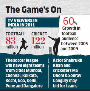 Rupert Murdoch and Mukesh Ambani team up for IPL-style football league next year