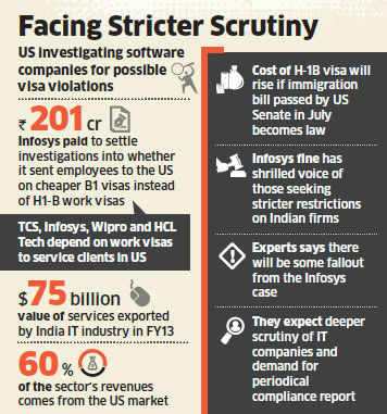 After Infosys visa row, other IT companies under US scanner